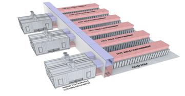 Modular Data Center with Repeatable Building Blocks