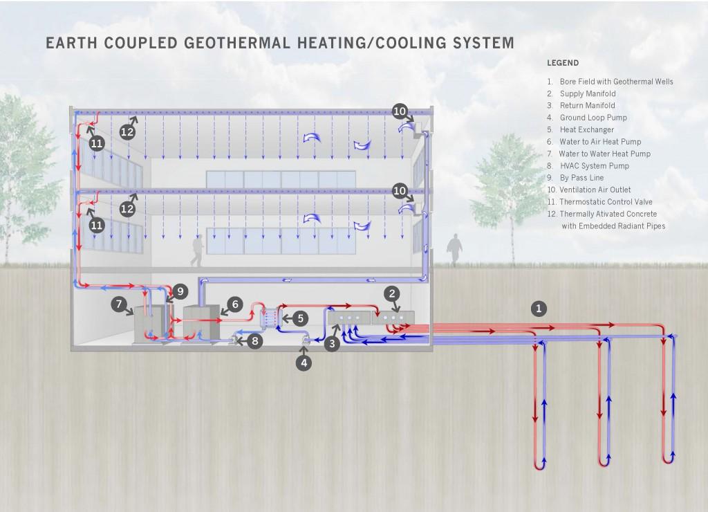 GeoThermal Page-9x9 copy