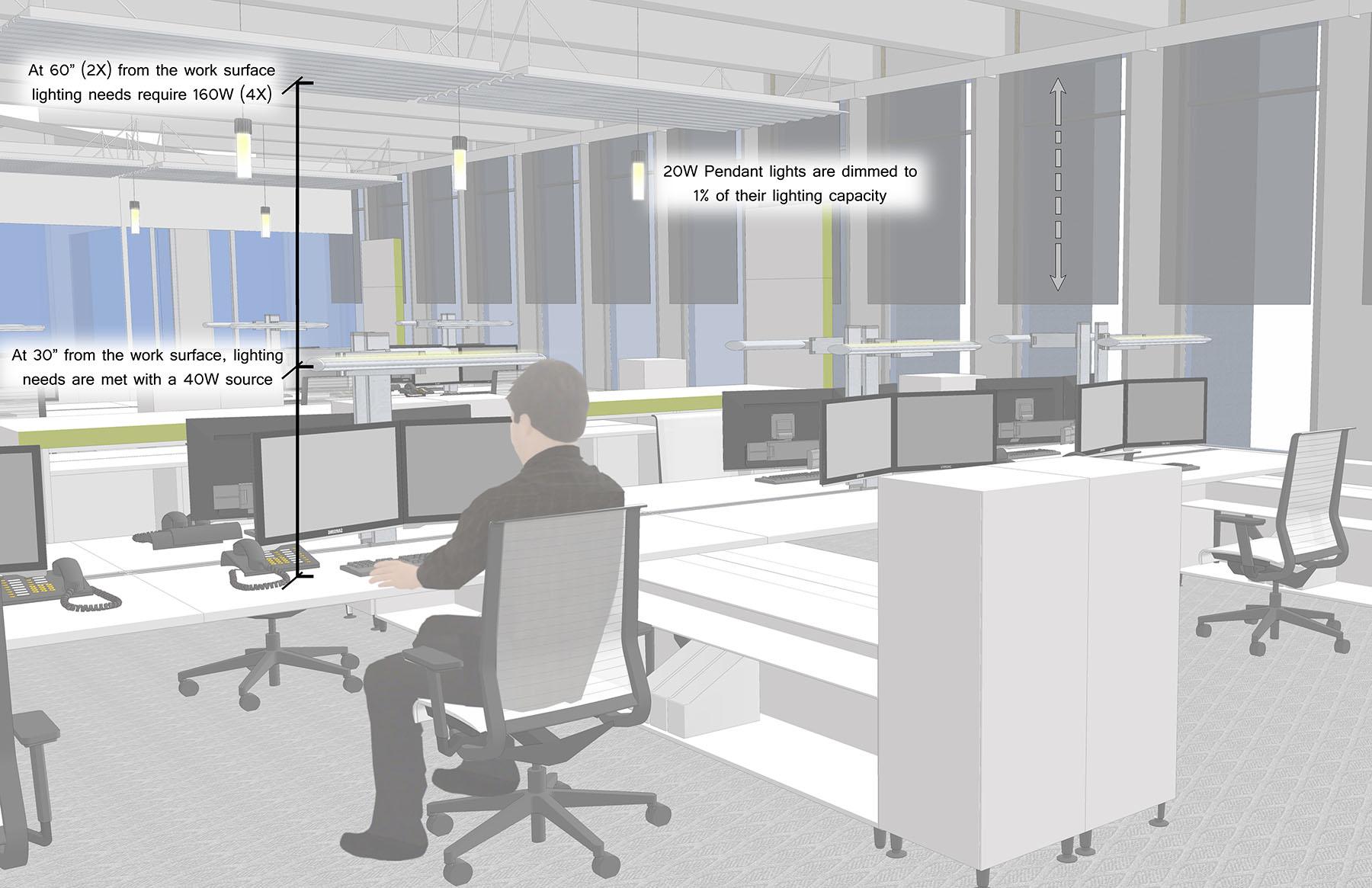 Tambiant Light Fixtures in Glumac LA's Net-Zero Office