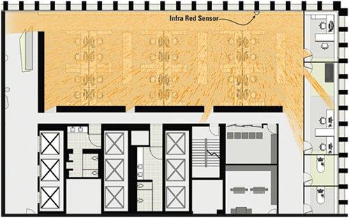 PIR Sensor Pattern, Glumac