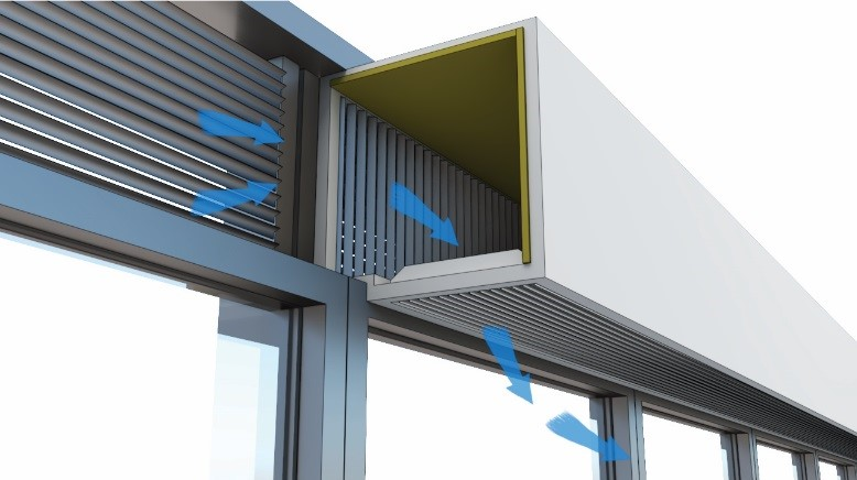Sustainable Building Design Integrations - Glumac MEP Engineering